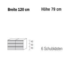 Nolte Möbel Kommode Alegro2 Style, 120  x 79 cm, 6 Schubkästen, in verschiedenen Farben